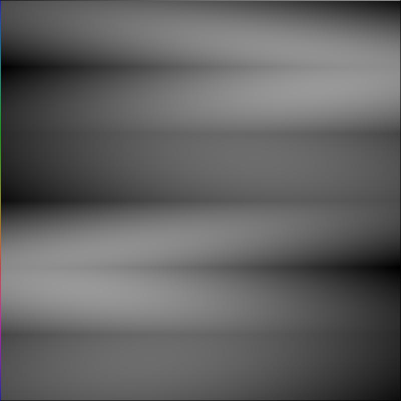 gradient_yiq