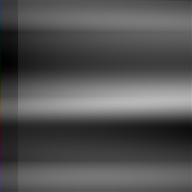 gradient_lab